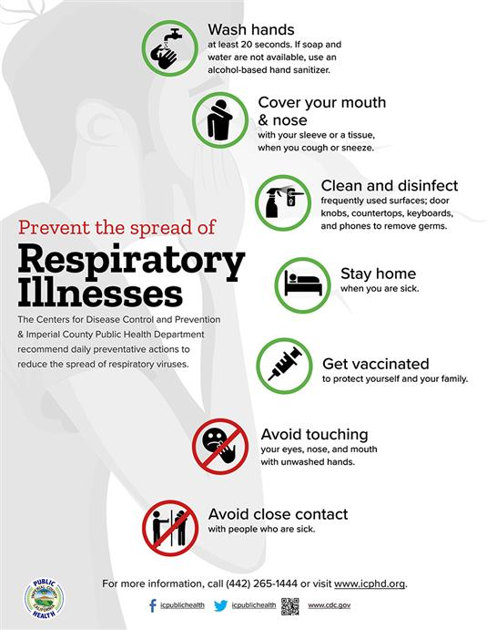 Respiratory Illness Prevention
